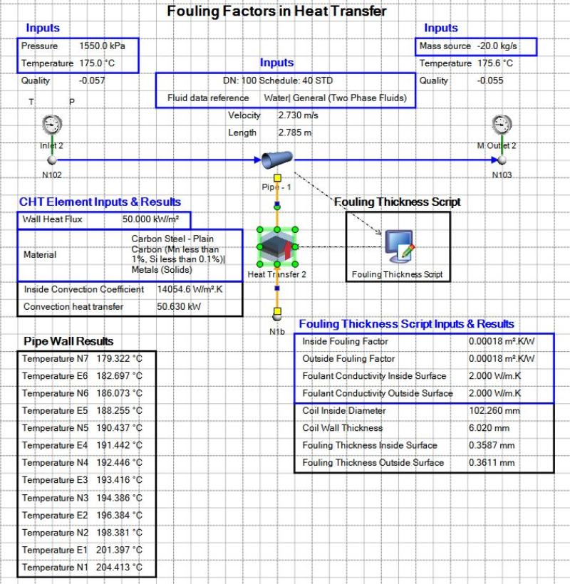 Fouling Factors in Flownex Heat Transfer Models